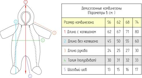 Размерная сетка плюшевого комбинезона